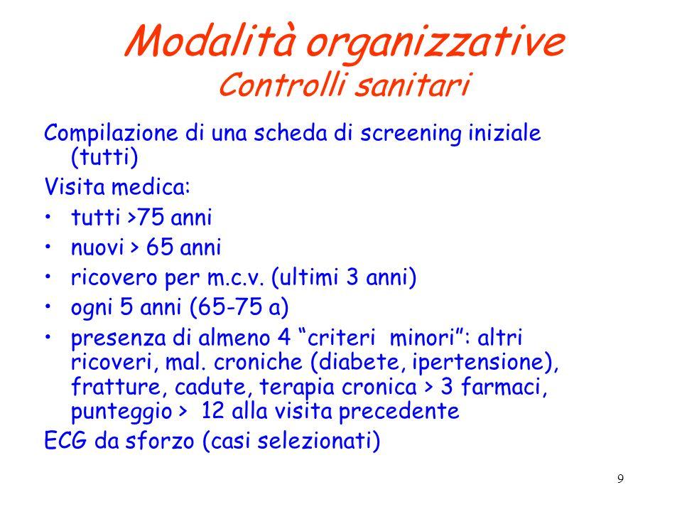 Modalità organizzative Controlli sanitari