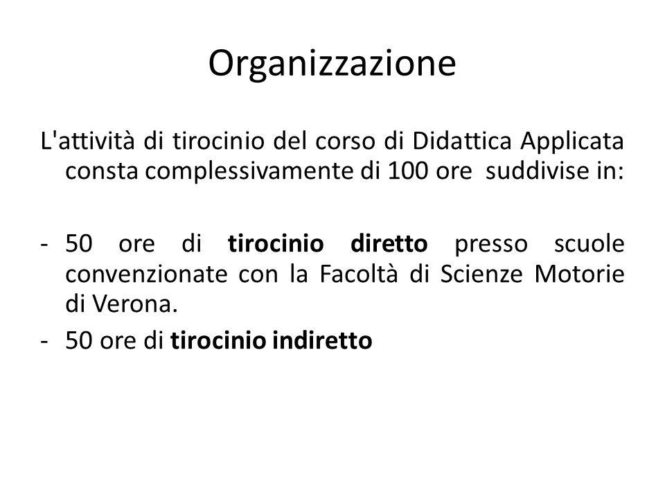 Organizzazione L attività di tirocinio del corso di Didattica Applicata consta complessivamente di 100 ore suddivise in: