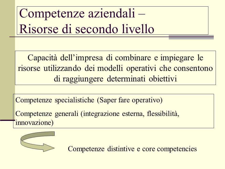 Competenze aziendali – Risorse di secondo livello