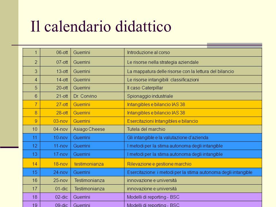 Il calendario didattico