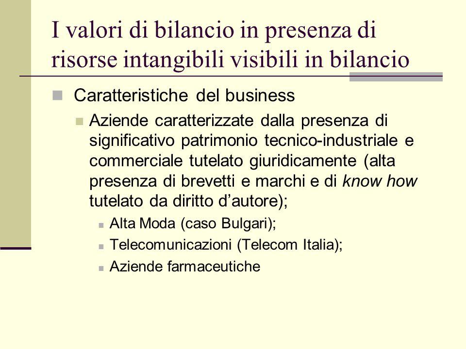 I valori di bilancio in presenza di risorse intangibili visibili in bilancio