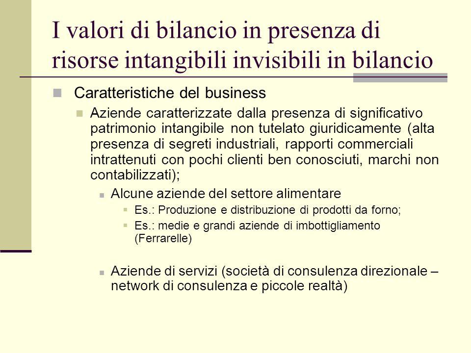 I valori di bilancio in presenza di risorse intangibili invisibili in bilancio