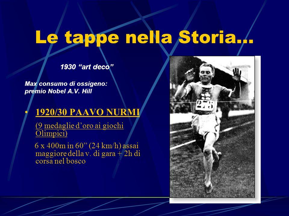 Le tappe nella Storia… 1920/30 PAAVO NURMI