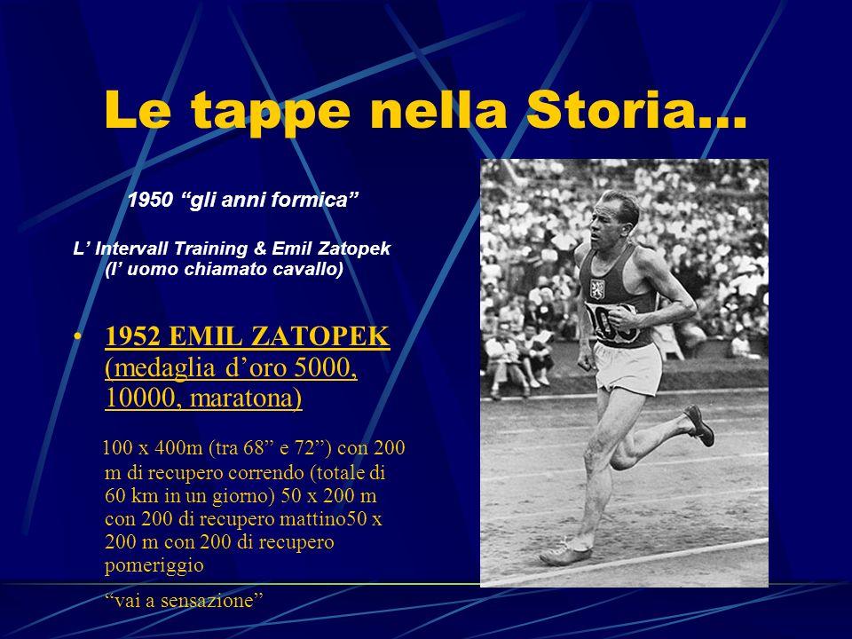 Le tappe nella Storia… 1950 gli anni formica L' Intervall Training & Emil Zatopek (l' uomo chiamato cavallo)