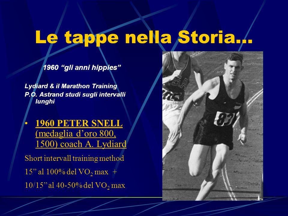 Le tappe nella Storia… 1960 gli anni hippies Lydiard & il Marathon Training. P.O. Astrand studi sugli intervalli lunghi.