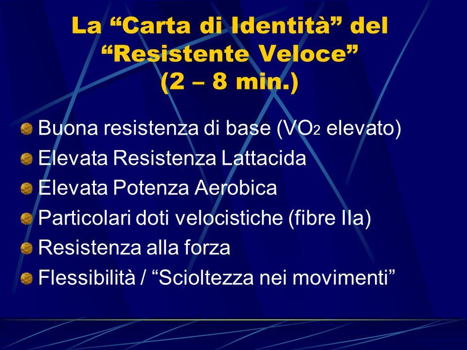 La Carta di Identità del Resistente Veloce (2 – 8 min.)