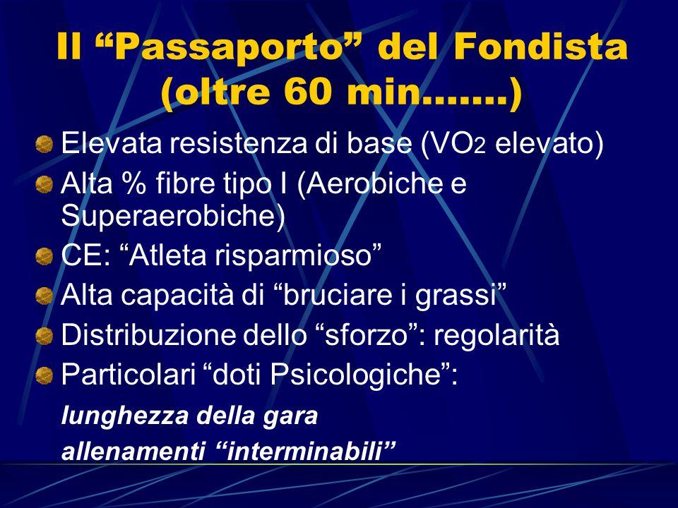 Il Passaporto del Fondista (oltre 60 min…….)