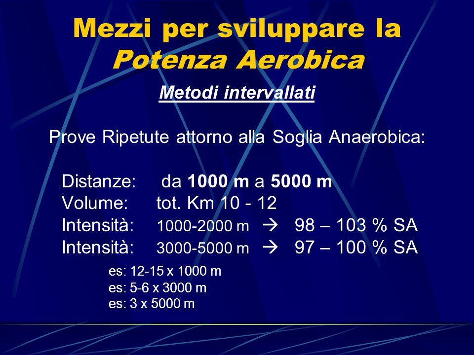 Mezzi per sviluppare la Potenza Aerobica