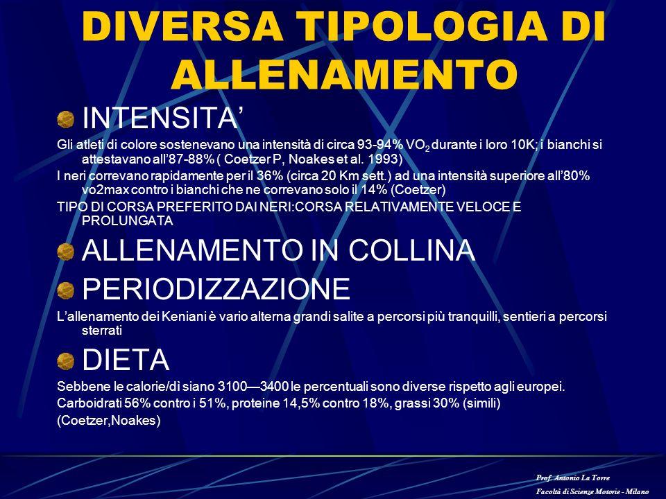 DIVERSA TIPOLOGIA DI ALLENAMENTO