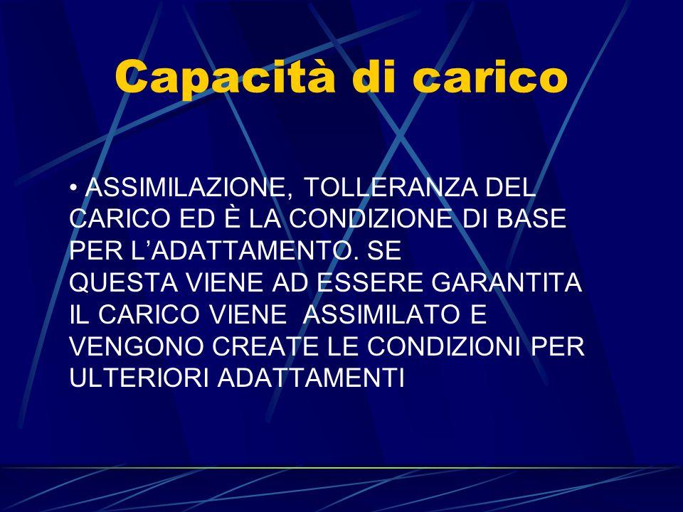 Capacità di carico • ASSIMILAZIONE, TOLLERANZA DEL