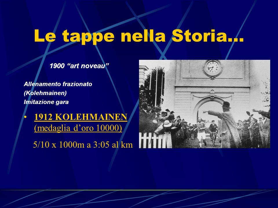 Le tappe nella Storia… 1912 KOLEHMAINEN (medaglia d'oro 10000)