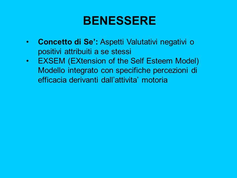 BENESSERE Concetto di Se': Aspetti Valutativi negativi o positivi attribuiti a se stessi.