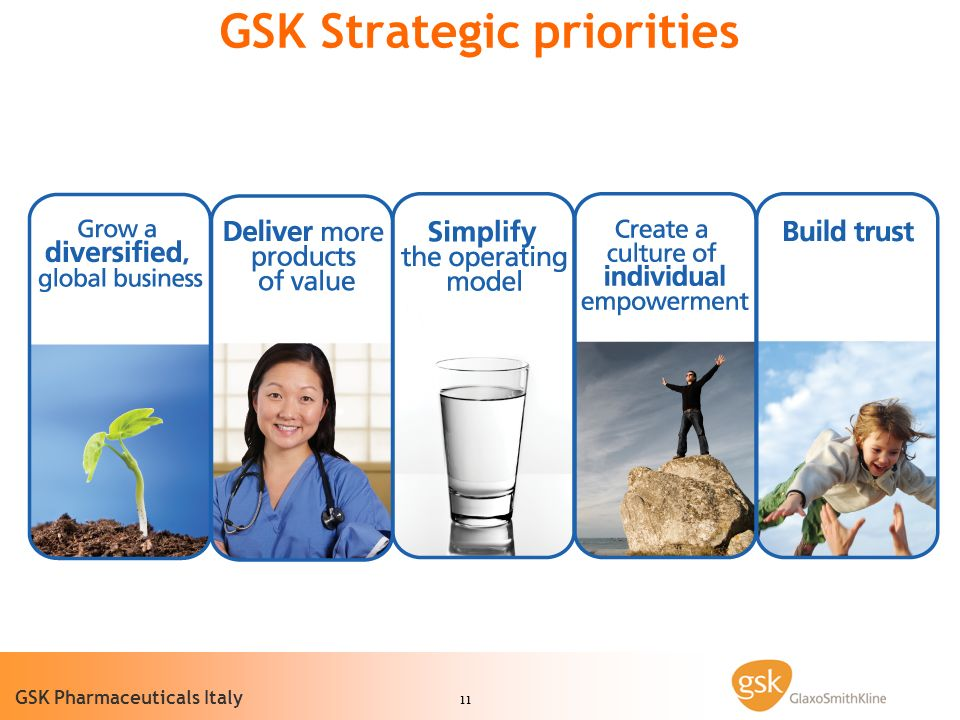 GSK Strategic priorities