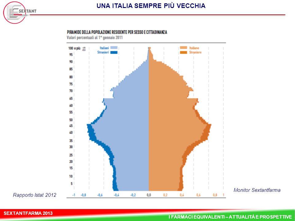 UNA ITALIA SEMPRE PIÙ VECCHIA