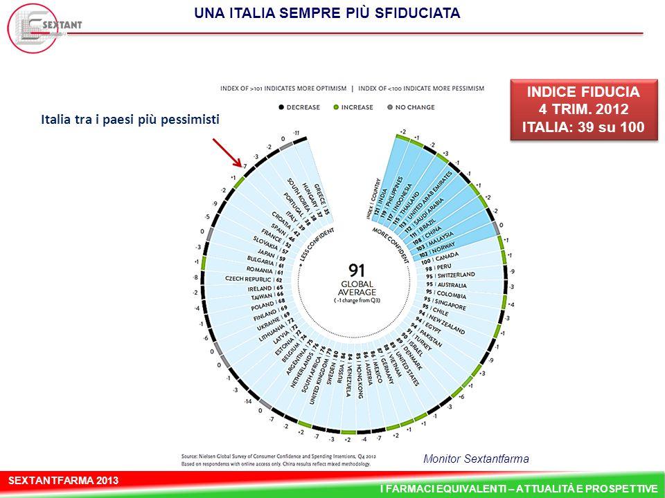 UNA ITALIA SEMPRE PIÙ SFIDUCIATA Italia tra i paesi più pessimisti