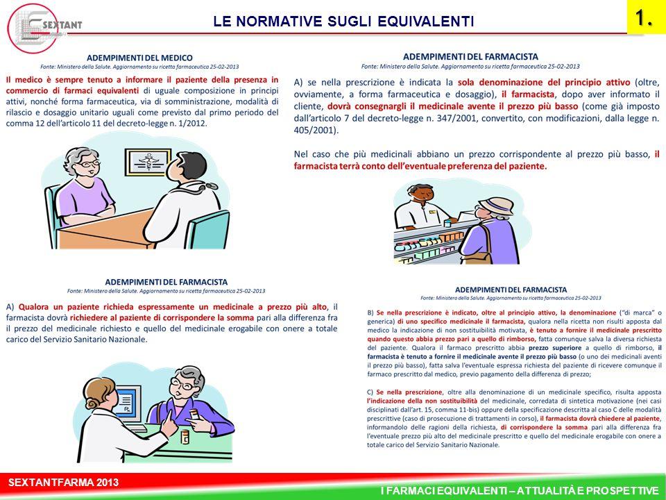 LE NORMATIVE SUGLI EQUIVALENTI