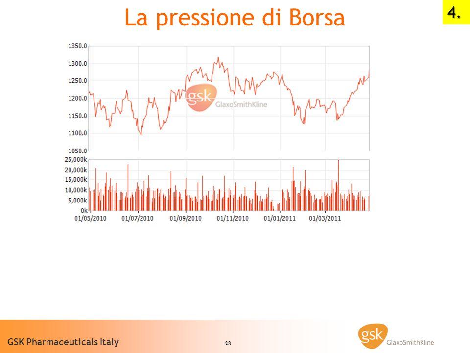 La pressione di Borsa 4.