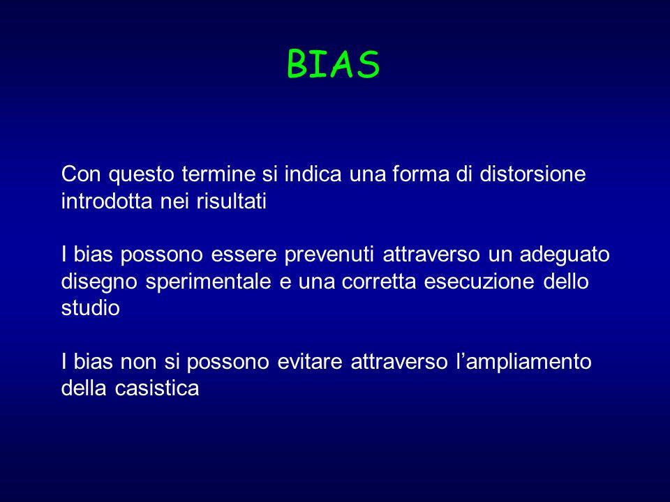 BIAS Con questo termine si indica una forma di distorsione introdotta nei risultati.