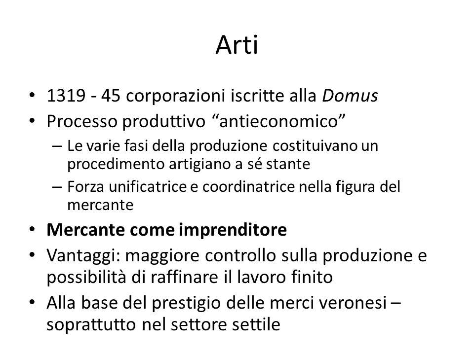 Arti 1319 - 45 corporazioni iscritte alla Domus
