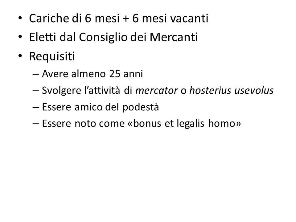 Cariche di 6 mesi + 6 mesi vacanti Eletti dal Consiglio dei Mercanti