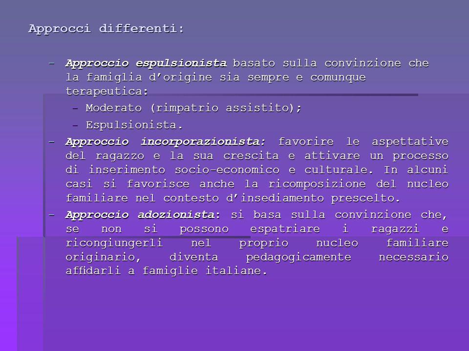 Approcci differenti: Approccio espulsionista basato sulla convinzione che la famiglia d'origine sia sempre e comunque terapeutica:
