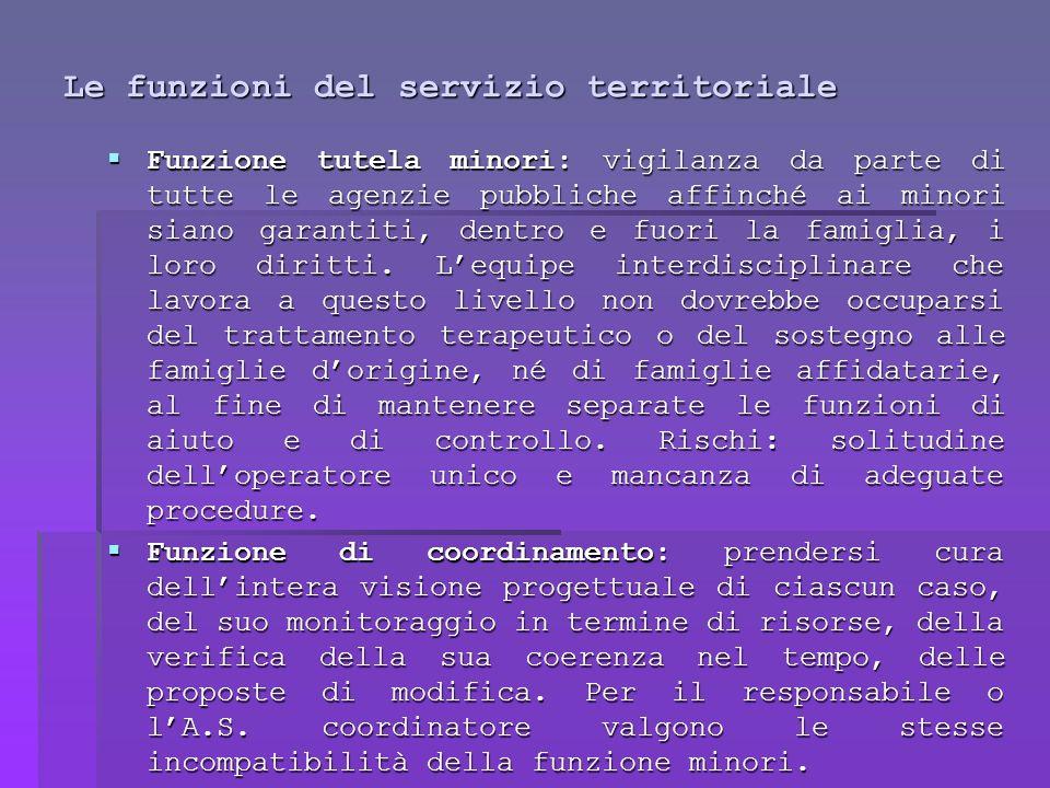Le funzioni del servizio territoriale