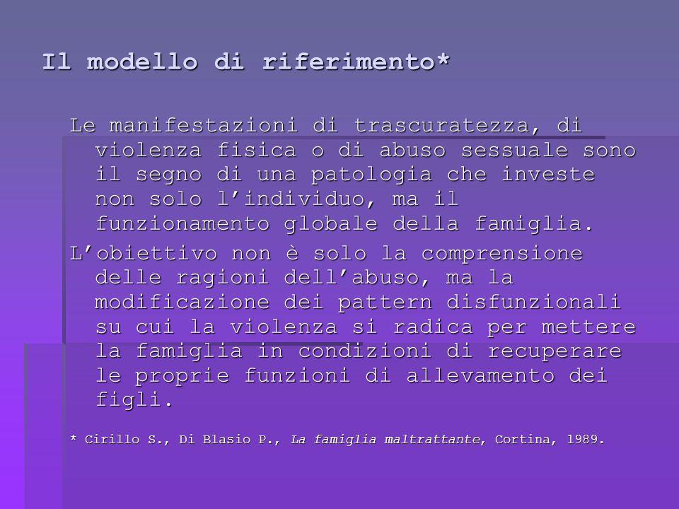Il modello di riferimento*