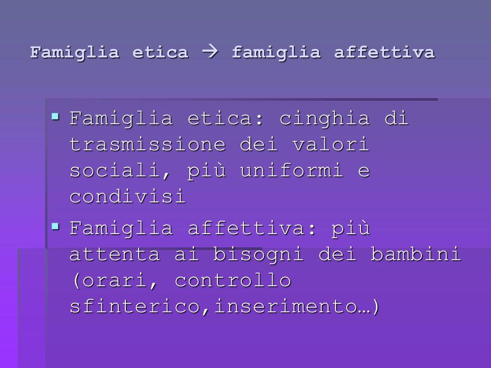Famiglia etica  famiglia affettiva