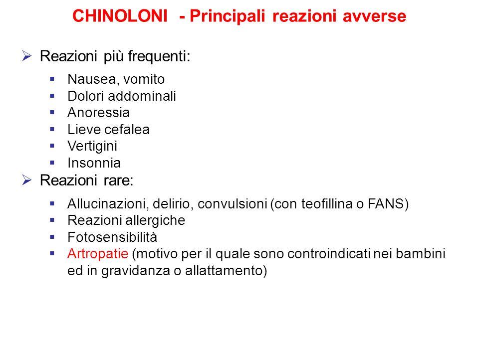 CHINOLONI - Principali reazioni avverse
