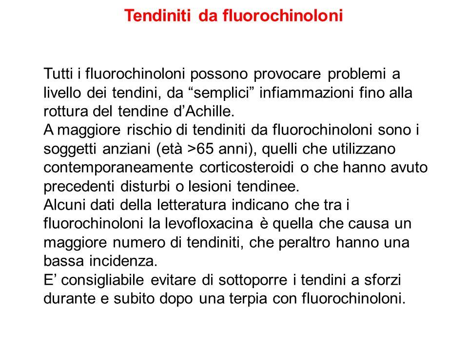 Tendiniti da fluorochinoloni