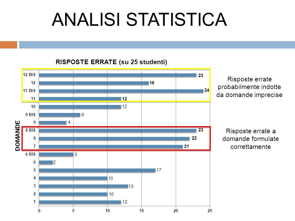 ANALISI STATISTICA Risposte errate probabilmente indotte da domande imprecise.