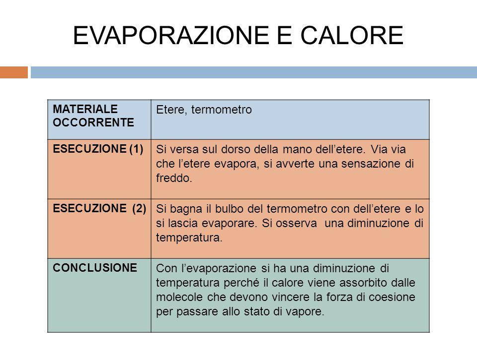 EVAPORAZIONE E CALORE Etere, termometro
