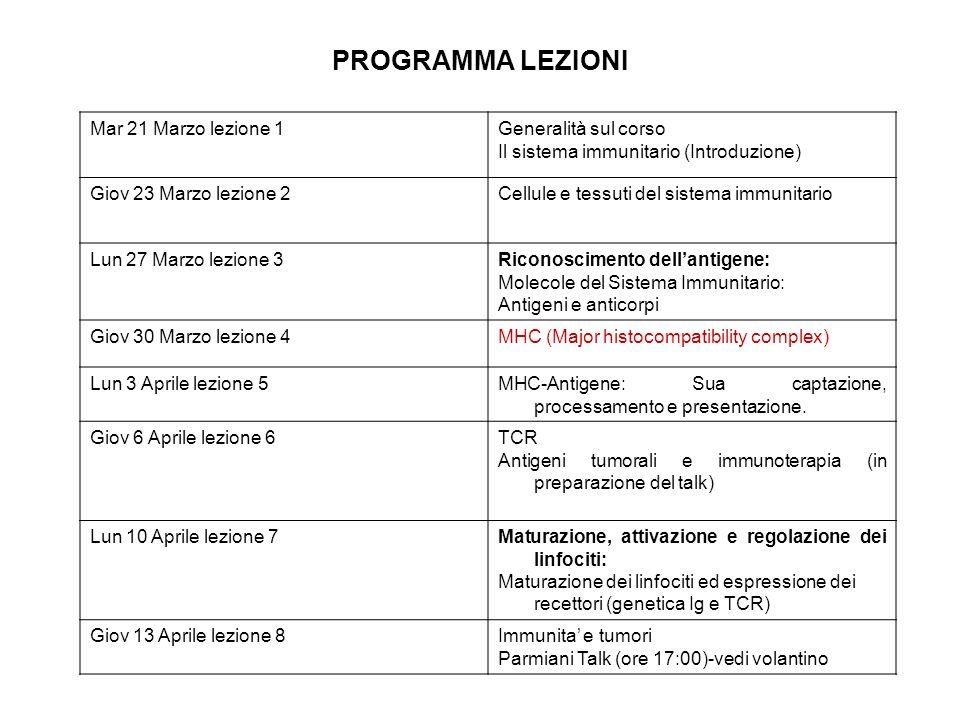 PROGRAMMA LEZIONI Mar 21 Marzo lezione 1 Generalità sul corso