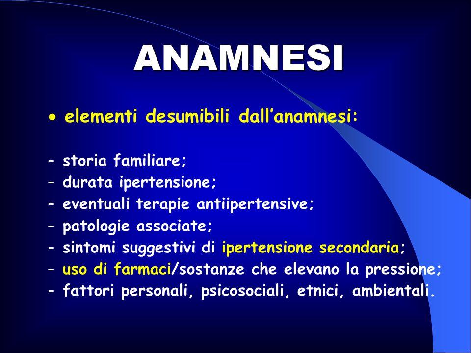 ANAMNESI  elementi desumibili dall'anamnesi: storia familiare;