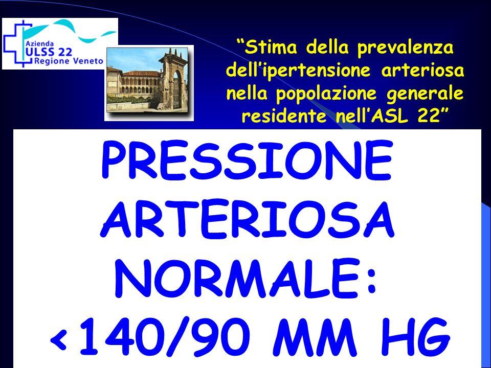PRESSIONE ARTERIOSA NORMALE: <140/90 MM HG