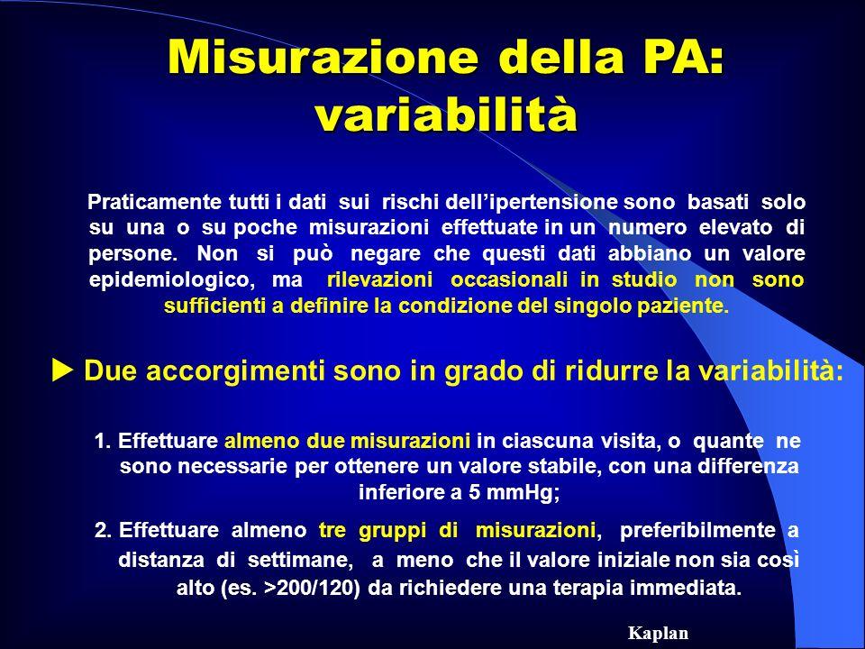 Misurazione della PA: variabilità