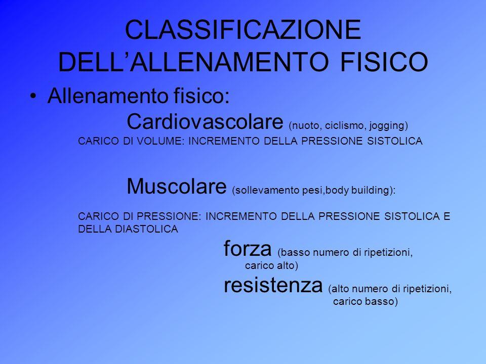 CLASSIFICAZIONE DELL'ALLENAMENTO FISICO