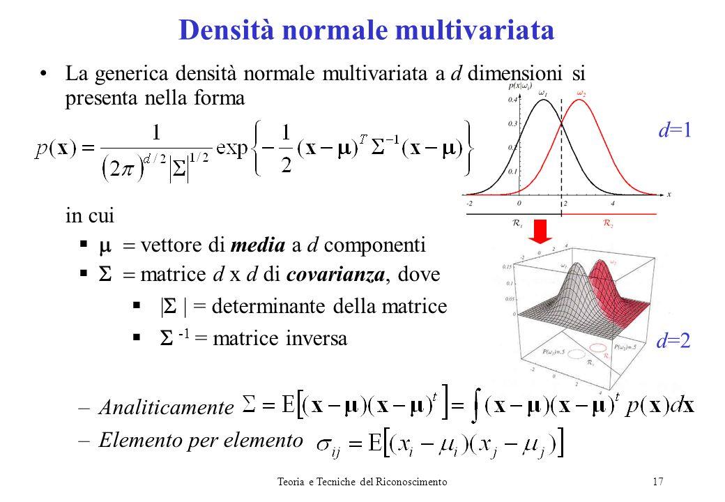 Densità normale multivariata