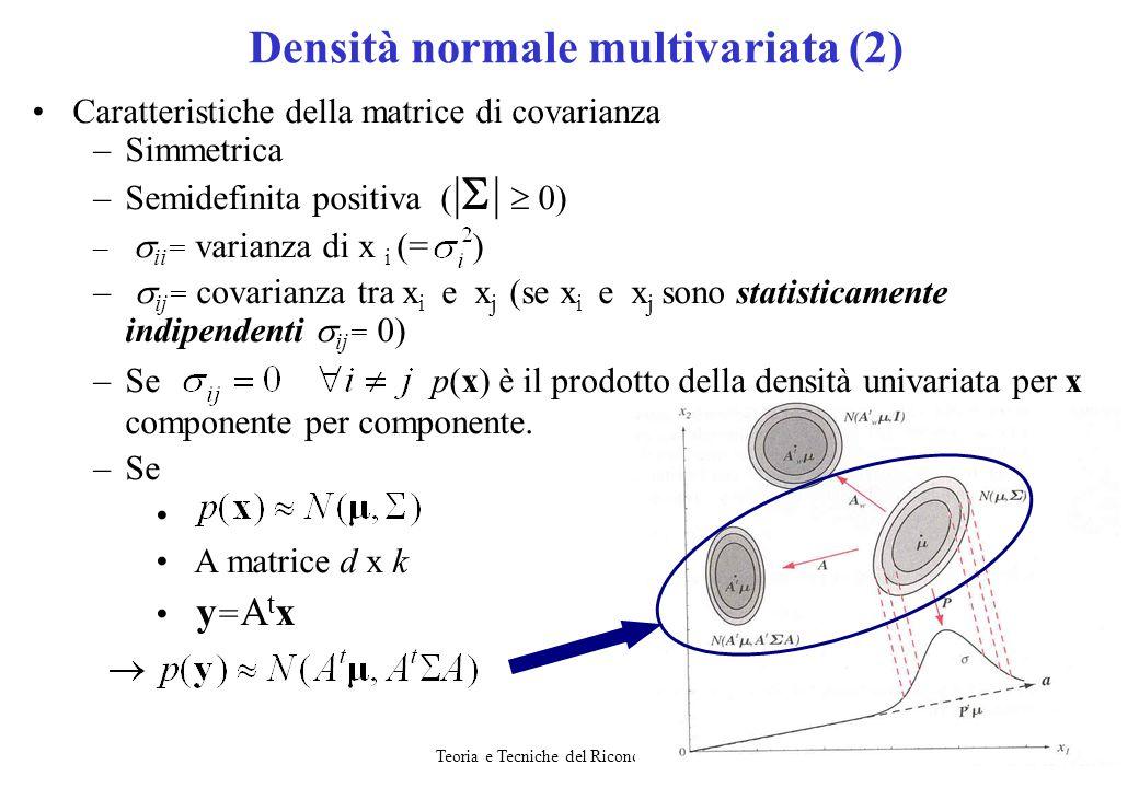 Densità normale multivariata (2)