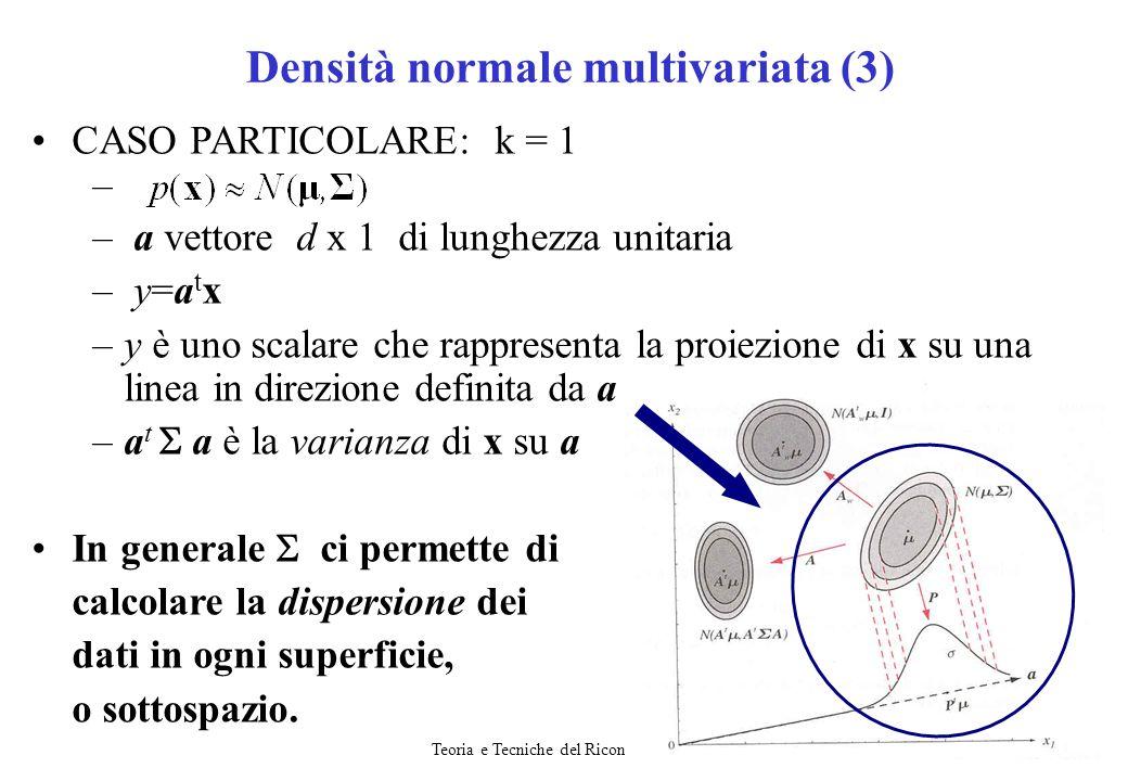 Densità normale multivariata (3)