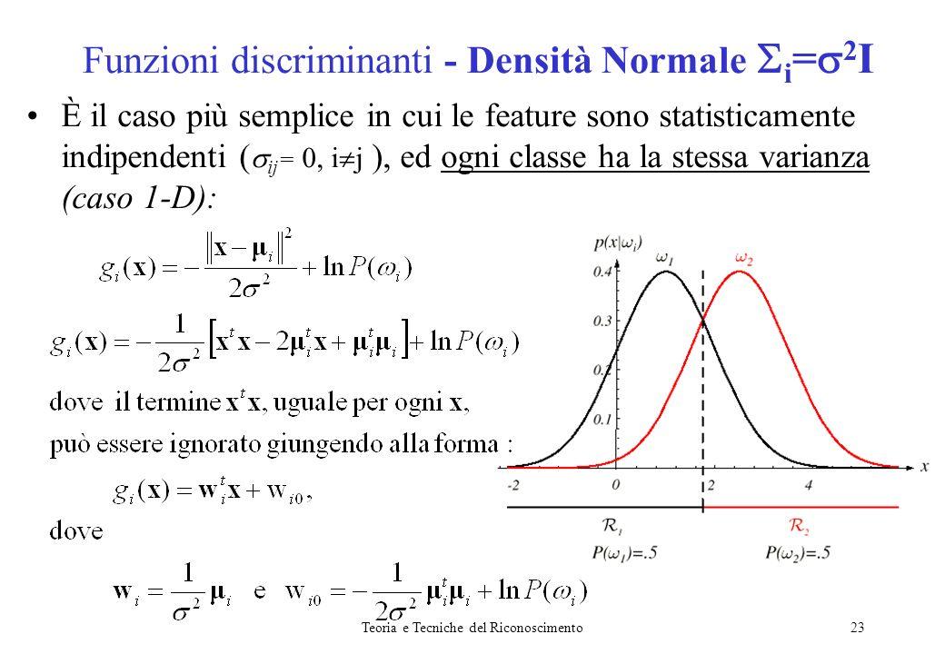 Funzioni discriminanti - Densità Normale i=2I