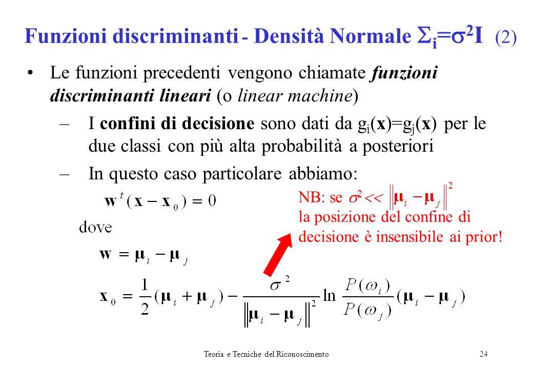 Funzioni discriminanti - Densità Normale i=2I (2)