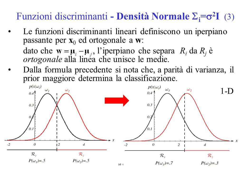 Funzioni discriminanti - Densità Normale i=2I (3)