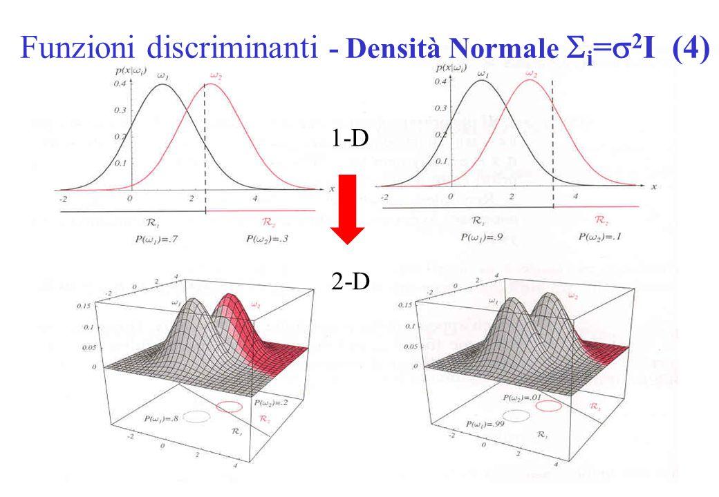 Funzioni discriminanti - Densità Normale i=2I (4)