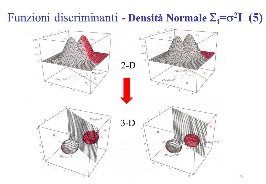 Funzioni discriminanti - Densità Normale i=2I (5)