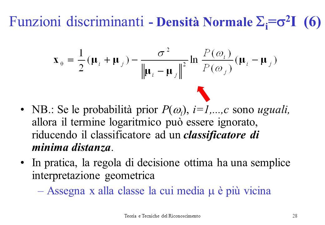 Funzioni discriminanti - Densità Normale i=2I (6)