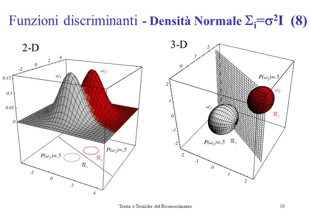Funzioni discriminanti - Densità Normale i=2I (8)