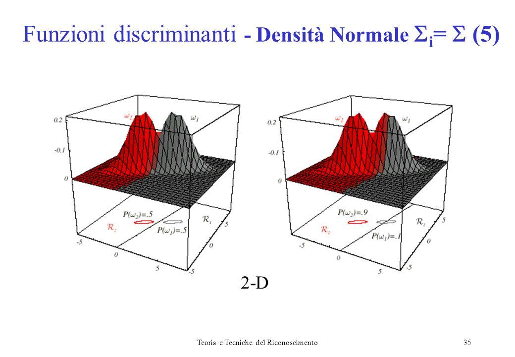Funzioni discriminanti - Densità Normale i=  (5)