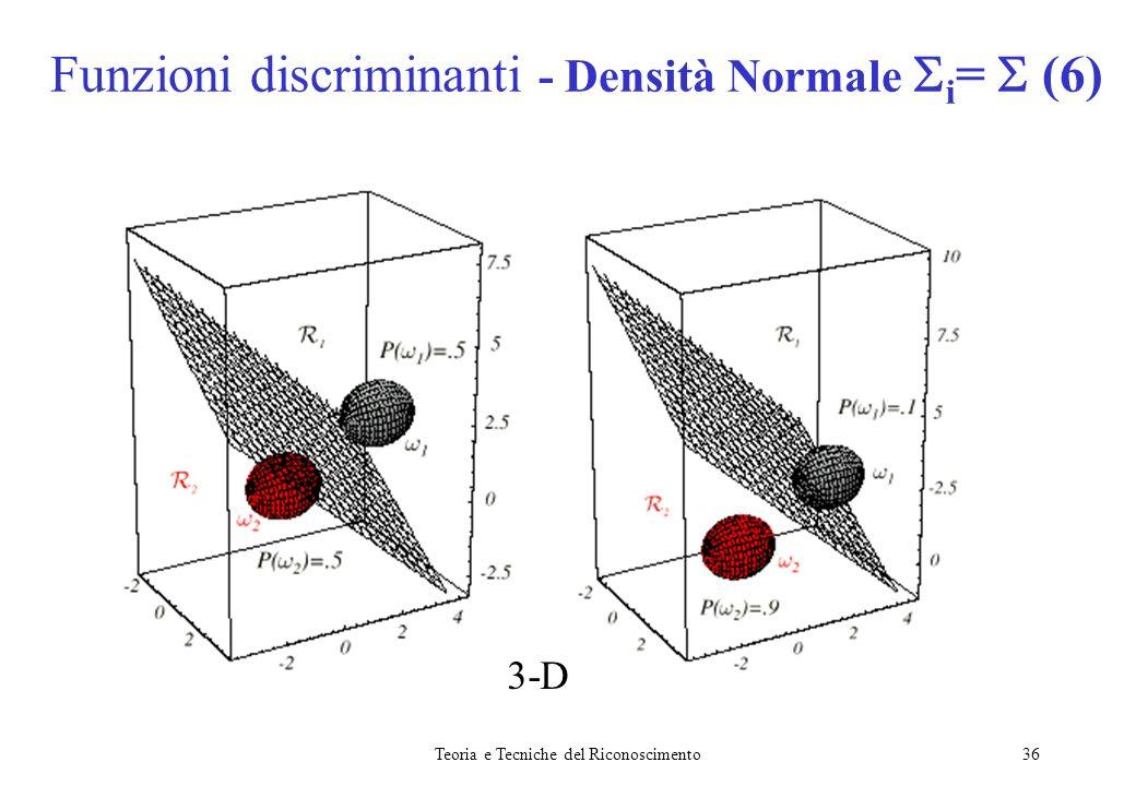 Funzioni discriminanti - Densità Normale i=  (6)