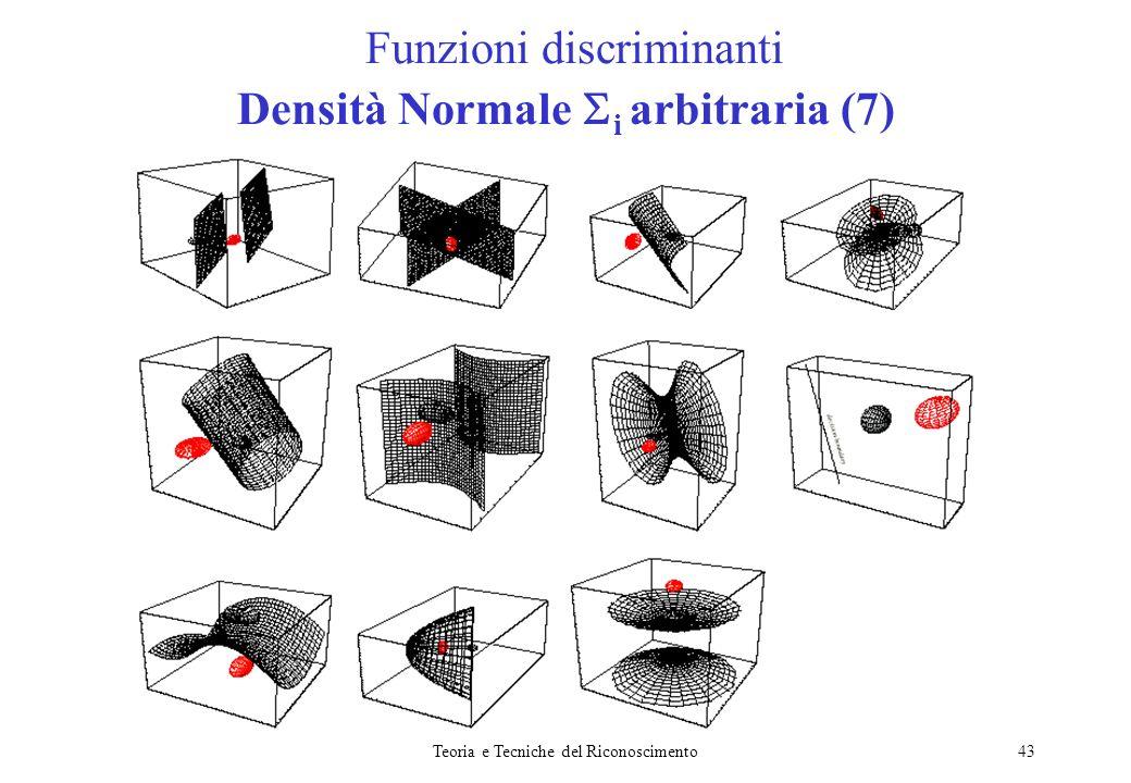 Funzioni discriminanti Densità Normale i arbitraria (7)